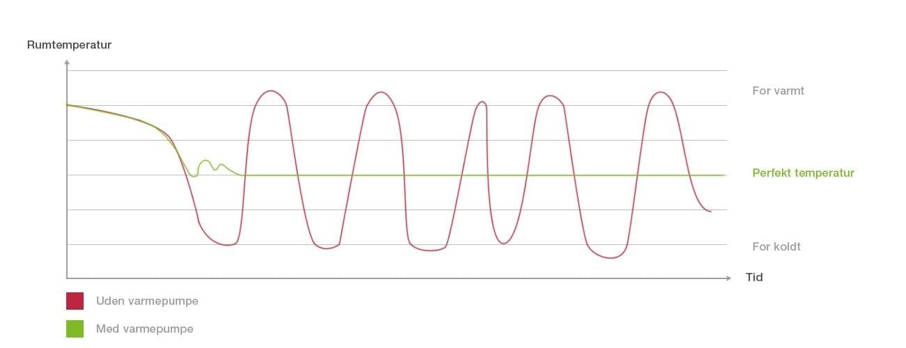 joost-graf